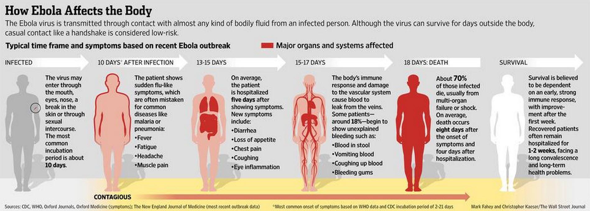 20141009_ebola2